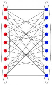 ExampleBipartiteGraph